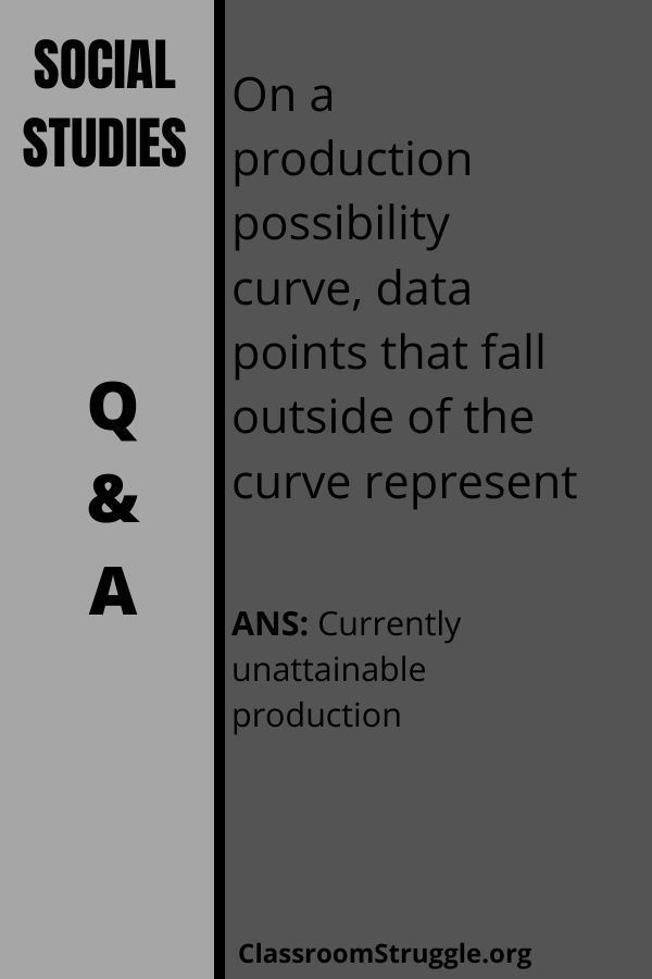On a production possibility curve, data points that fall outside of the curve represent