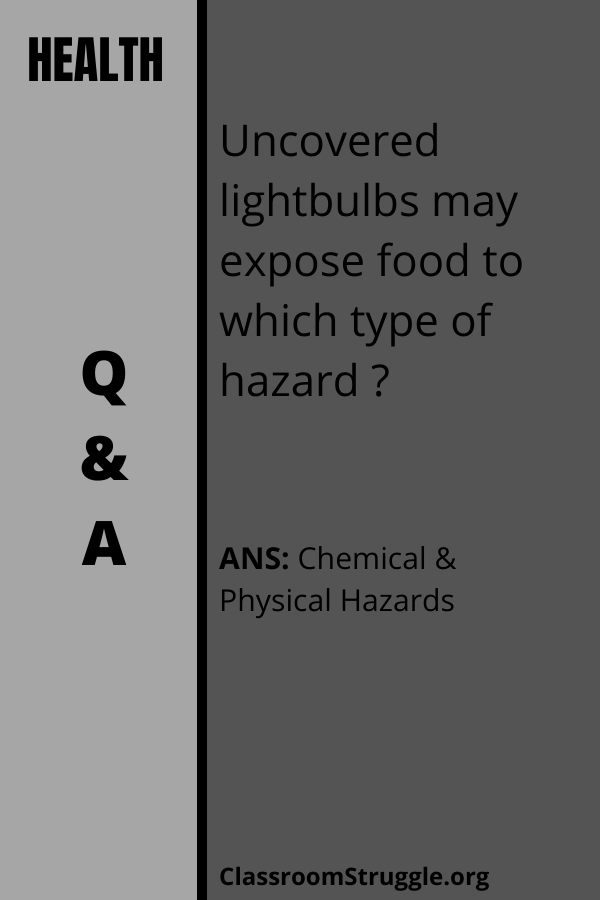 Uncovered lightbulbs may expose food to which type of hazard